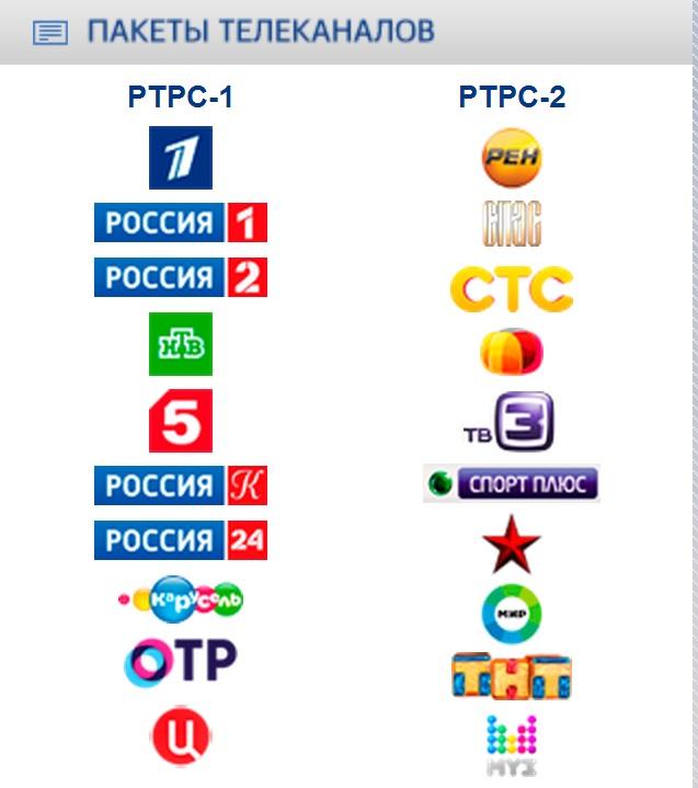 Список каналов цифрового ТВ в городе Михайлов Рязанской области